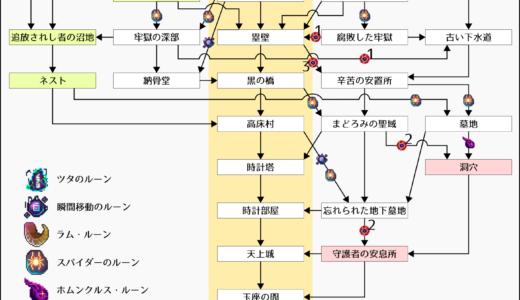 Dead Cells(デッドセルズ)おすすめ攻略チャート|全ルートマップと解説つき
